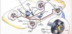 Фото системы abs, i.imm.io