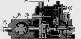 Фото про систему зажигания двигателя, fiestamania.ru