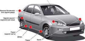 На фото - места для антикоррозилнной обработки автомобиля своими руками, orbita-srv.ru