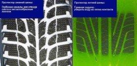 На фото - отличие зимних шин от летних, motor.ru