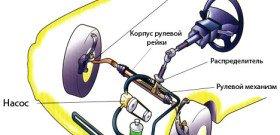 На фото - бачок жидкости гидроусилителя руля, autoustroistvo.ru