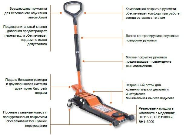 Как прокачивать гидравлический домкрат? - uazbuka ru