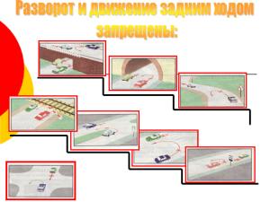 Фото ситуаций, где запрещено движение задним ходом, avtogorodok.ouvlad.ru