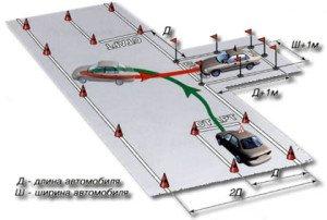 Фото - если движение задним ходом не запрещено, autokurs.tomsk.ru