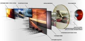 Фото про очки с поляризацией для водителей, kord-optika.ru