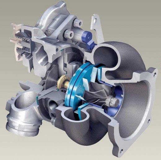 Турбина двигателя схема