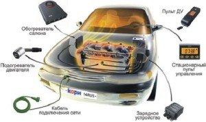 Фото системы подогрева дизельного двигателя, kori-avto.ru