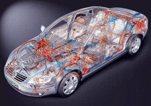 На фото - что должен знать автоэлектрик, autodikspb.ru