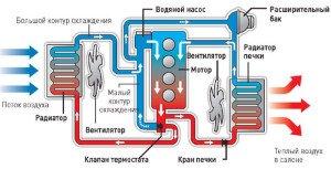 Фото про охлаждающую жидкость, itionot.ucoz.ru