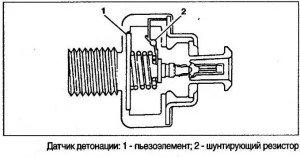 Фото устройства датчика детонации, 2110-2112.ru