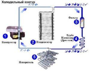 Фото схемы холодильника автомобильного компрессорного, holodok.info