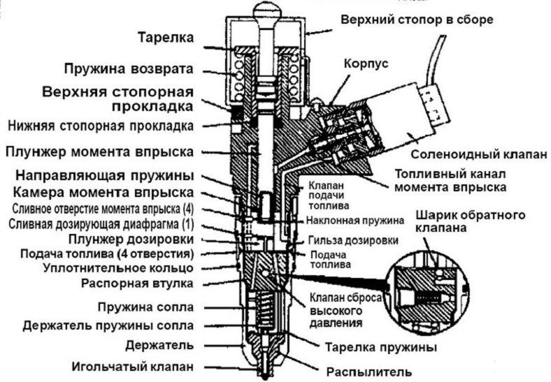 схема форсунки дизельного