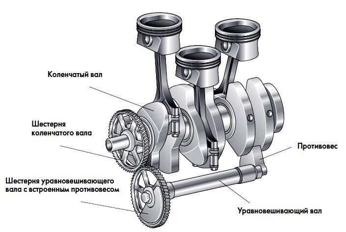 двигатель автомобиля,