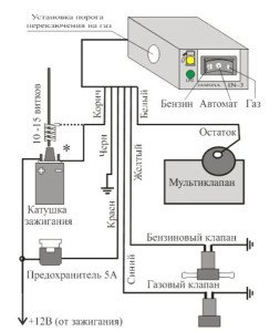 На фото - схема подключения ГБО, rezauto.ru