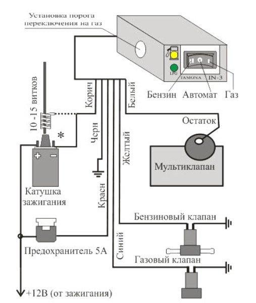 Схема установки гбо lovato