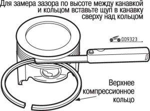 На фото - компрессионные кольца поршневые с цилиндром, encrypted-tbn1.gstatic.com