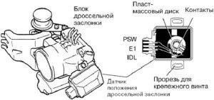 Фото - корпус дроссельной заслонки, e-reading.ws