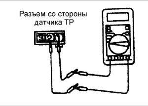 На фото - начало ремонта дроссельной заслонки, autoprospect.ru