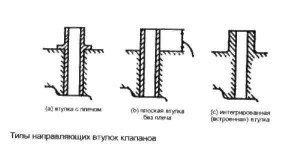 Фото - какие напавляющие втулки клапанов лучше, perewosim.ru