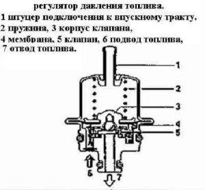 Фото - регулятор давления топлива, madi-auto.ru