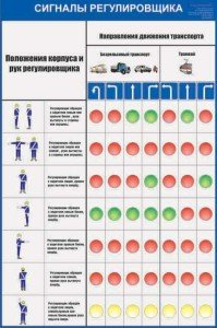 Фото - сигналы светофора и регулировщика, dosaaf-51.ru