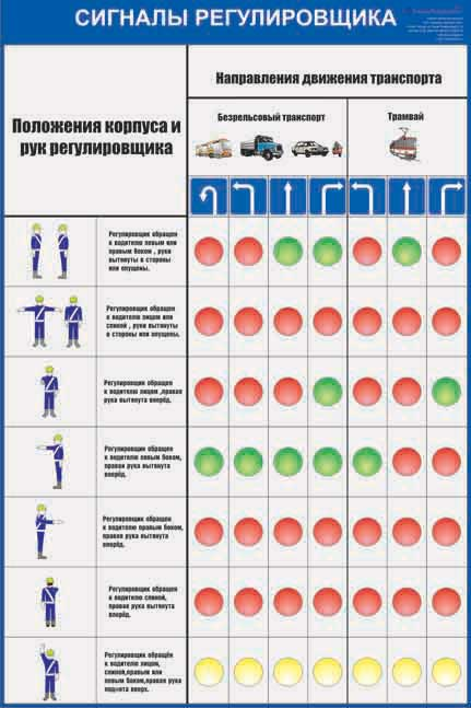 правила регулировщика для трамваев в картинках сможете ознакомиться
