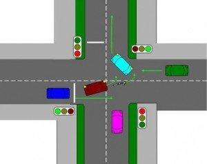 Фото - проезд перекрёстка по сигналам светофора и регулировщика, rbma.ru