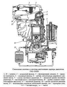 Фото - иллюстрация к промывке двигателя при замене масла, pegasusassist.com