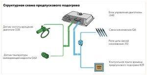 Фото - схема реле свечей накаливания, volkswagenbox.ru