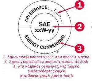 Фото - как указывают характеристики моторынх масел, avto-i-avto.ru