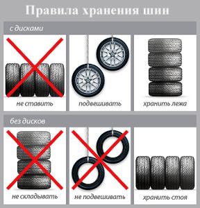 Фото - правила хранения автомобильных шин, steer.ru