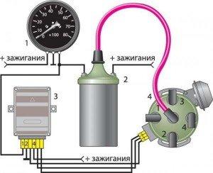 Фото схемы подключения тахометра, forums.drom.ru