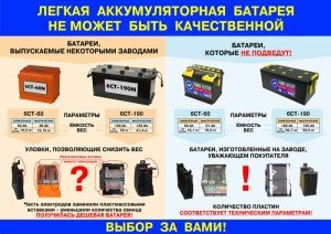На фото - АКБ разного веса, tyumen-battery.ru