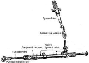 Фото - рмекомплект рулевой рейки в сборе, kibmotors.nm.ru