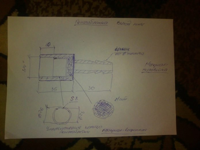 Пенотаблетка для газового пеногенератора