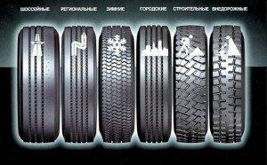 Фото классификации автомобильных шин по типу резины, avto-bloggger.ru