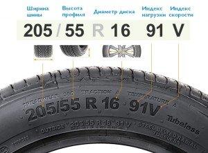 Фото расшифровки обоначений на шинах, ivshina.ru