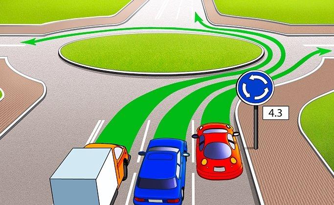 Перекрёсток с круговым движением правила проезда