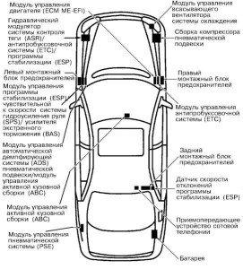 На фото - электрические элементы автомобиля, manual-car.info