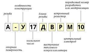 На фото - маркировка свечей зажигания, own.in.ua