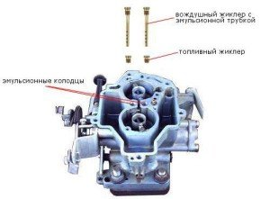 Фото видов жиклеров карбюратора ВАЗ 2109, ladaclub.kz