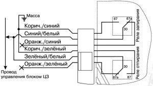 На фото - схема центрального замка управляемого плюсовым импульсом, autoelectric.ru