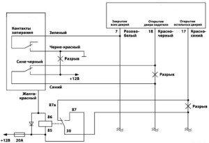 Фото схемы подключения автосигнализации к силовым проводам, alarmix.ru