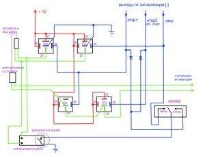 На фото - схема подключения автосигнализации с выходами слаботочного типа, solaris-club.net
