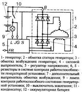 На фото - электросхема генератора автомобиля, avtolektron.ru