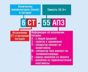 Фото маркировки автомобильного аккумулятора, wiki.zr.ru
