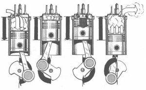 Фото работы четырехтактного дизельного двигателя, neftegaz.ru