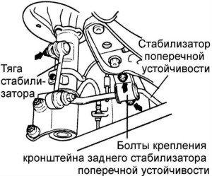 Фото тяги стабилизатора поперечной устойчивости, elantra-club.ru