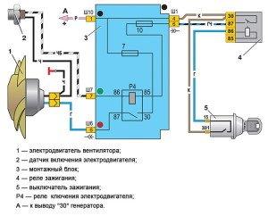 На фото - принцип работы вентилятора охлаждения радиатора, fastmb.ru