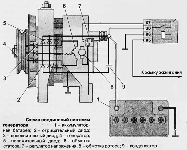 Схема подключения регулятора на генератор